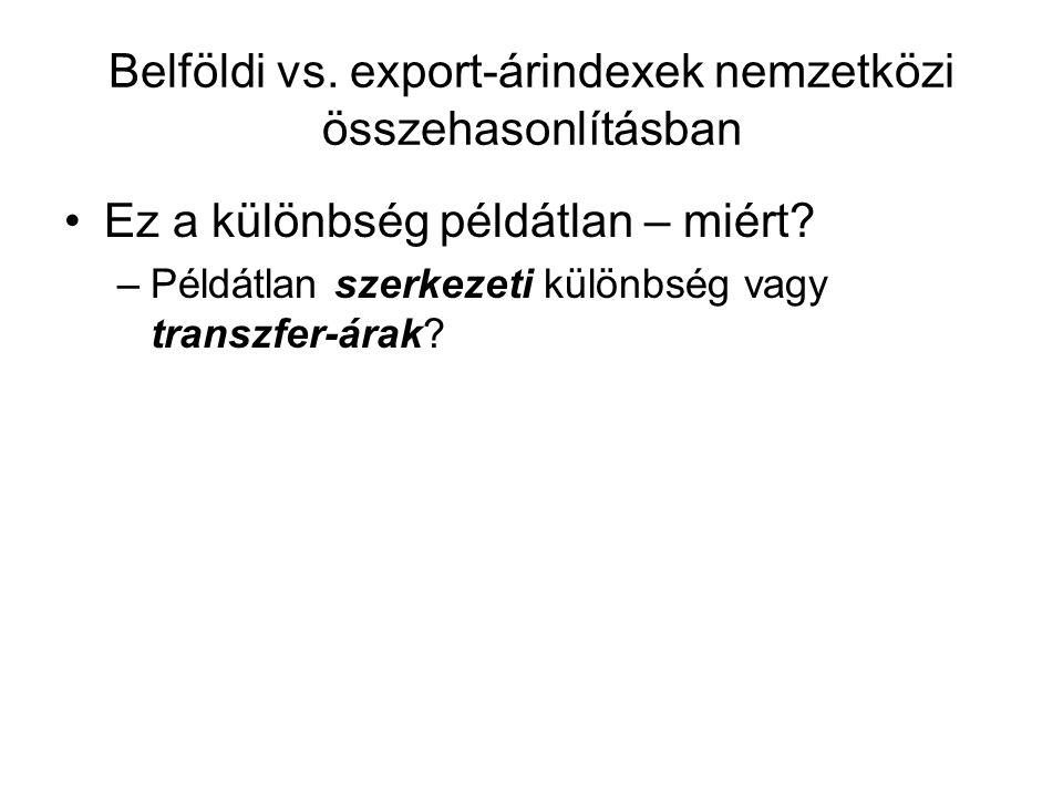 Belföldi vs. export-árindexek nemzetközi összehasonlításban Ez a különbség példátlan – miért.