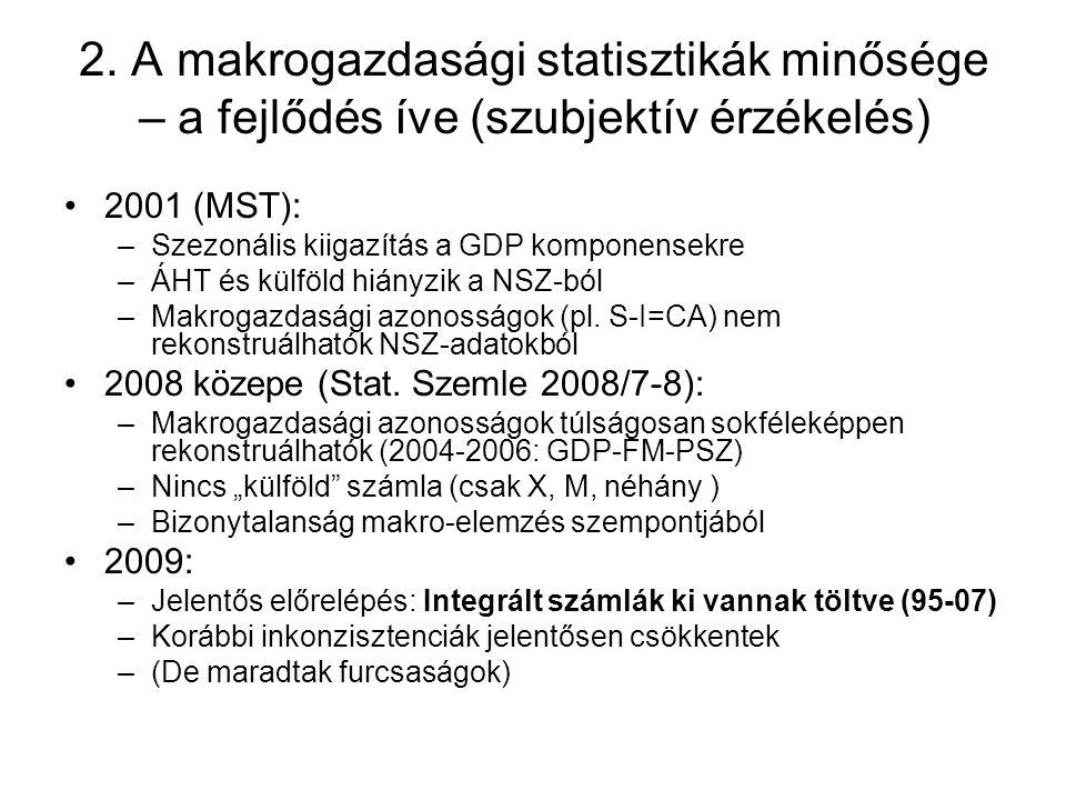 2. A makrogazdasági statisztikák minősége – a fejlődés íve (szubjektív érzékelés) 2001 (MST): –Szezonális kiigazítás a GDP komponensekre –ÁHT és külfö