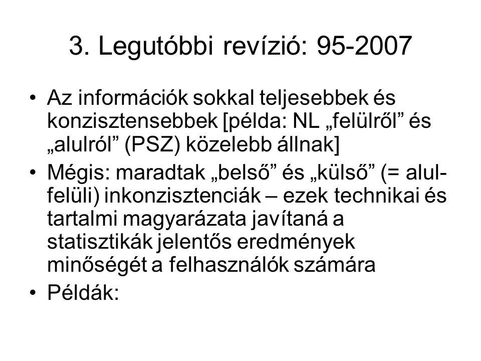"""3. Legutóbbi revízió: 95-2007 Az információk sokkal teljesebbek és konzisztensebbek [példa: NL """"felülről"""" és """"alulról"""" (PSZ) közelebb állnak] Mégis: m"""