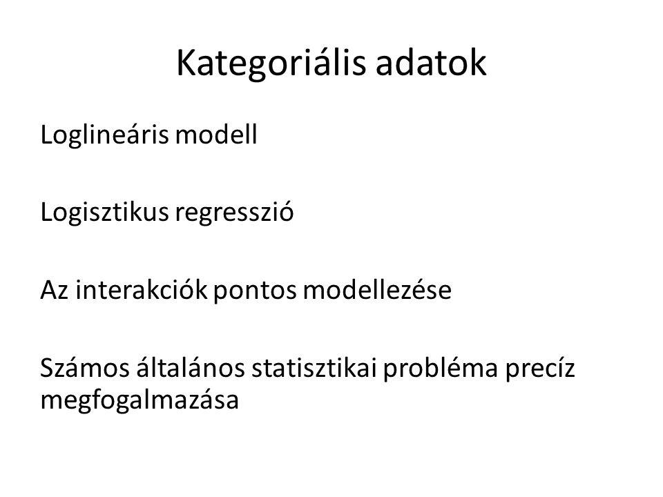 Kategoriális adatok Loglineáris modell Logisztikus regresszió Az interakciók pontos modellezése Számos általános statisztikai probléma precíz megfogalmazása