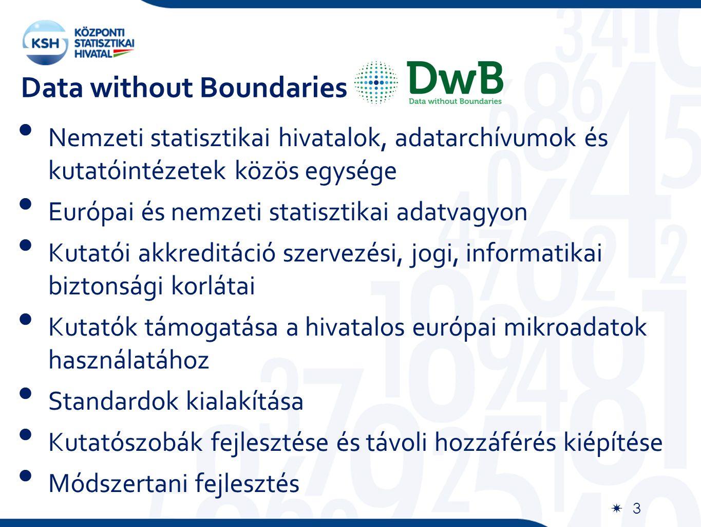 Data without Boundaries  3 3 Nemzeti statisztikai hivatalok, adatarchívumok és kutatóintézetek közös egysége Európai és nemzeti statisztikai adatvagyon Kutatói akkreditáció szervezési, jogi, informatikai biztonsági korlátai Kutatók támogatása a hivatalos európai mikroadatok használatához Standardok kialakítása Kutatószobák fejlesztése és távoli hozzáférés kiépítése Módszertani fejlesztés