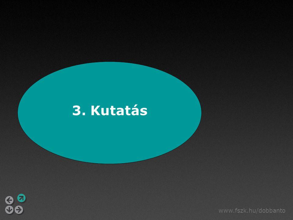 www.fszk.hu/dobbanto 3. Kutatás
