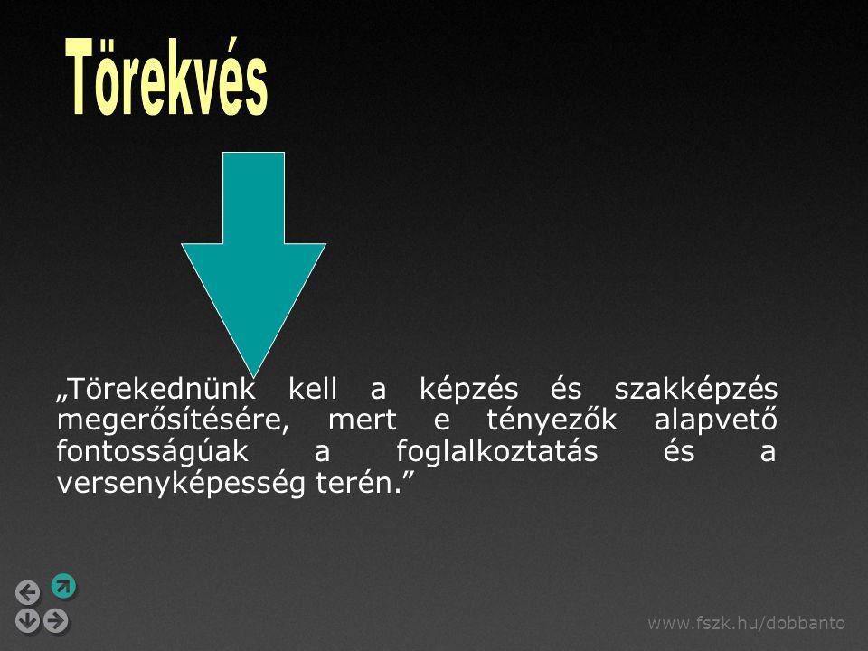 www.fszk.hu/dobbanto Műszaki műveltség - lehetővé teszi, hogy az egyén azonosuljon az adott foglalkozással.