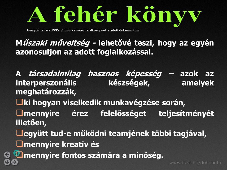 www.fszk.hu/dobbanto Műszaki műveltség - lehetővé teszi, hogy az egyén azonosuljon az adott foglalkozással. A társadalmilag hasznos képesség – azok az