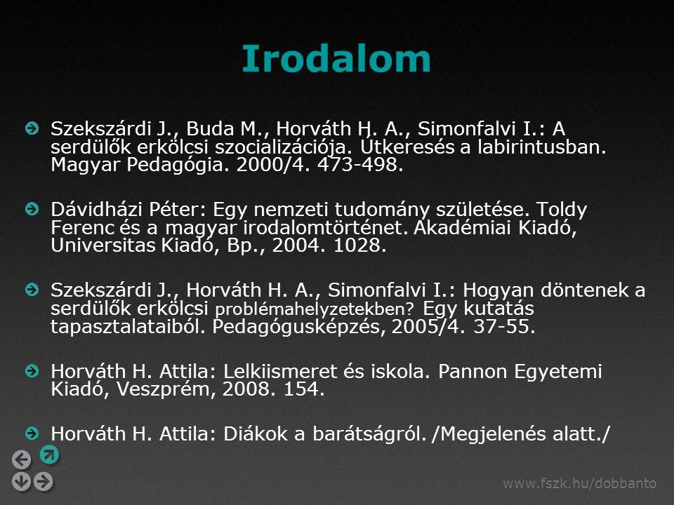 www.fszk.hu/dobbanto Irodalom Szekszárdi J., Buda M., Horváth H. A., Simonfalvi I.: A serdülők erkölcsi szocializációja. Útkeresés a labirintusban. Ma