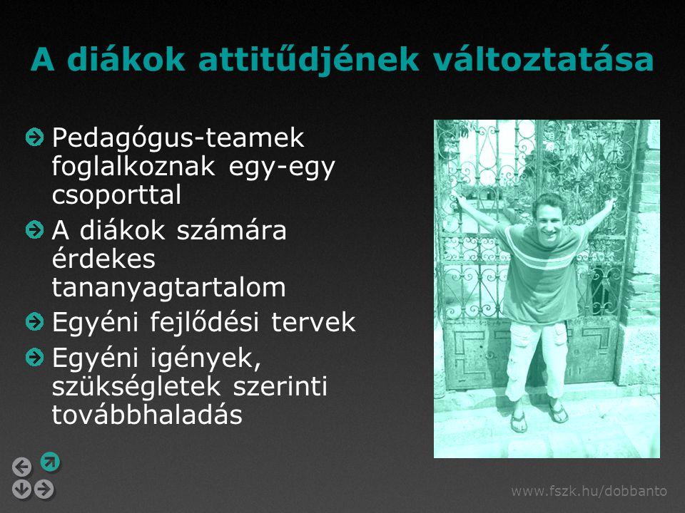 www.fszk.hu/dobbanto A diákok attitűdjének változtatása Pedagógus-teamek foglalkoznak egy-egy csoporttal A diákok számára érdekes tananyagtartalom Egyéni fejlődési tervek Egyéni igények, szükségletek szerinti továbbhaladás
