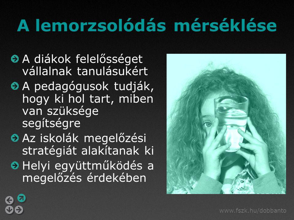 www.fszk.hu/dobbanto A lemorzsolódás mérséklése A diákok felelősséget vállalnak tanulásukért A pedagógusok tudják, hogy ki hol tart, miben van szüksége segítségre Az iskolák megelőzési stratégiát alakítanak ki Helyi együttműködés a megelőzés érdekében