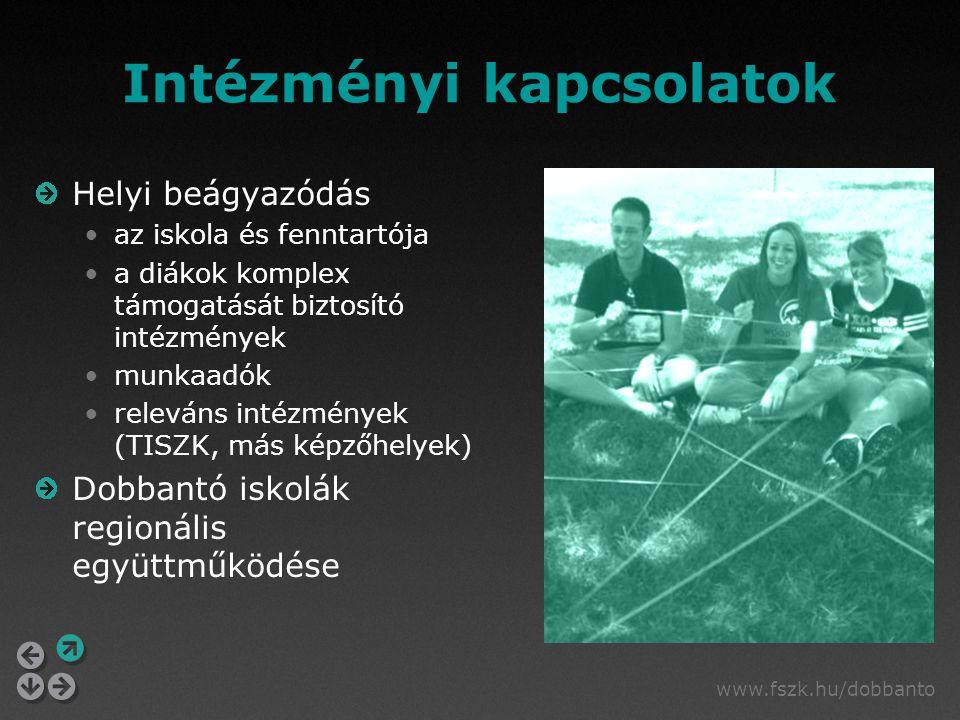 www.fszk.hu/dobbanto Intézményi kapcsolatok Helyi beágyazódás az iskola és fenntartója a diákok komplex támogatását biztosító intézmények munkaadók re