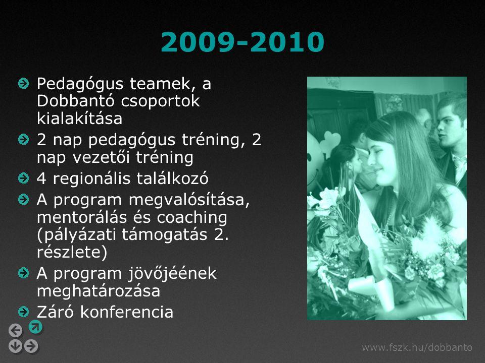 www.fszk.hu/dobbanto 2009-2010 Pedagógus teamek, a Dobbantó csoportok kialakítása 2 nap pedagógus tréning, 2 nap vezetői tréning 4 regionális találkozó A program megvalósítása, mentorálás és coaching (pályázati támogatás 2.