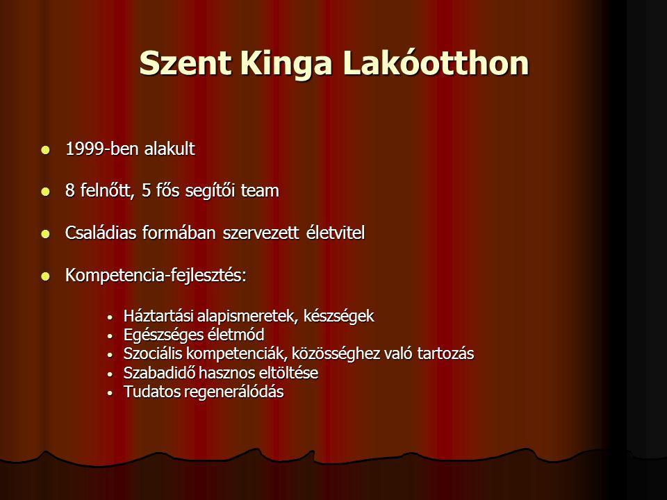 Szent Kinga Lakóotthon 1999-ben alakult 1999-ben alakult 8 felnőtt, 5 fős segítői team 8 felnőtt, 5 fős segítői team Családias formában szervezett életvitel Családias formában szervezett életvitel Kompetencia-fejlesztés: Kompetencia-fejlesztés: Háztartási alapismeretek, készségek Háztartási alapismeretek, készségek Egészséges életmód Egészséges életmód Szociális kompetenciák, közösséghez való tartozás Szociális kompetenciák, közösséghez való tartozás Szabadidő hasznos eltöltése Szabadidő hasznos eltöltése Tudatos regenerálódás Tudatos regenerálódás