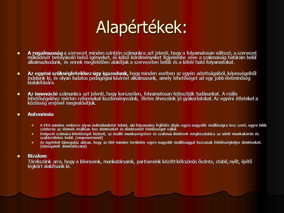 Az alapítvány története: 1991 Megalakulás -Terápiás és munkaotthon (intézményi foglalkoztatás) 1991 Megalakulás -Terápiás és munkaotthon (intézményi foglalkoztatás) 1999 Szent Kinga Lakóotthon (8 fő) 1999 Szent Kinga Lakóotthon (8 fő) 2001 EVS: Európai Önkéntes Szolgálat fogadó szervezete 2001 EVS: Európai Önkéntes Szolgálat fogadó szervezete 2003 TF: Támogatott Foglalkoztatás (nyílt munkaerő-piac) 2003 TF: Támogatott Foglalkoztatás (nyílt munkaerő-piac) 2004 Dél-Dunántúli Szakmai Műhelyének koordináló szervezete 2004 Dél-Dunántúli Szakmai Műhelyének koordináló szervezete 2005 Special Ajándékbolt 2005 Special Ajándékbolt 2007 Szövetség a Társadalomtudatos Munkahelyekért (antidiszkriminációs program) 2007 Szövetség a Társadalomtudatos Munkahelyekért (antidiszkriminációs program)