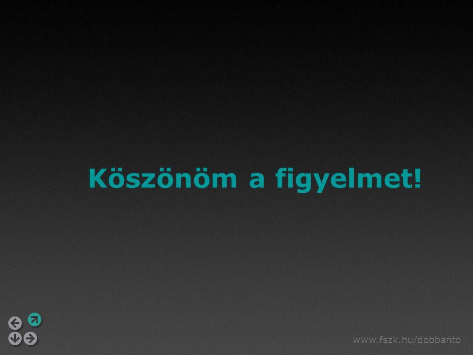 www.fszk.hu/dobbanto Köszönöm a figyelmet!