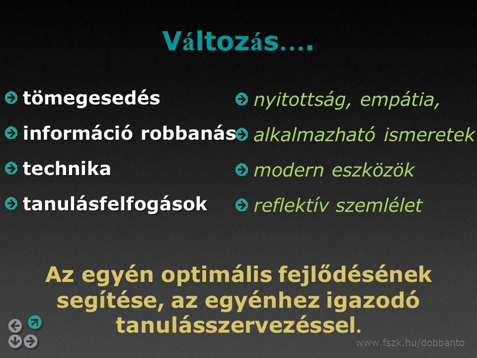 www.fszk.hu/dobbanto Az egyéni sajátosságok figyelembe vétele Iskola Pedagógus