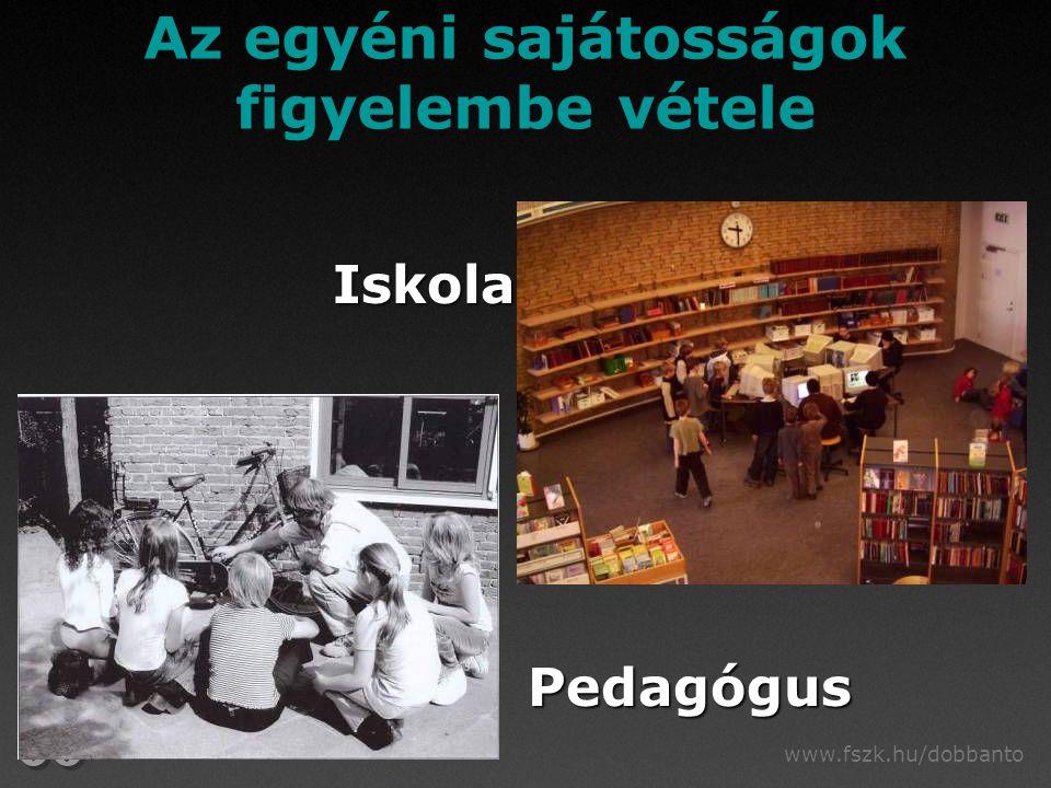 www.fszk.hu/dobbanto A dokumentumokban  jól megfogalmazott célok  operacionalizálás  diák szükségletek  tevékenységkínálat Intézményi lehetőségek I.