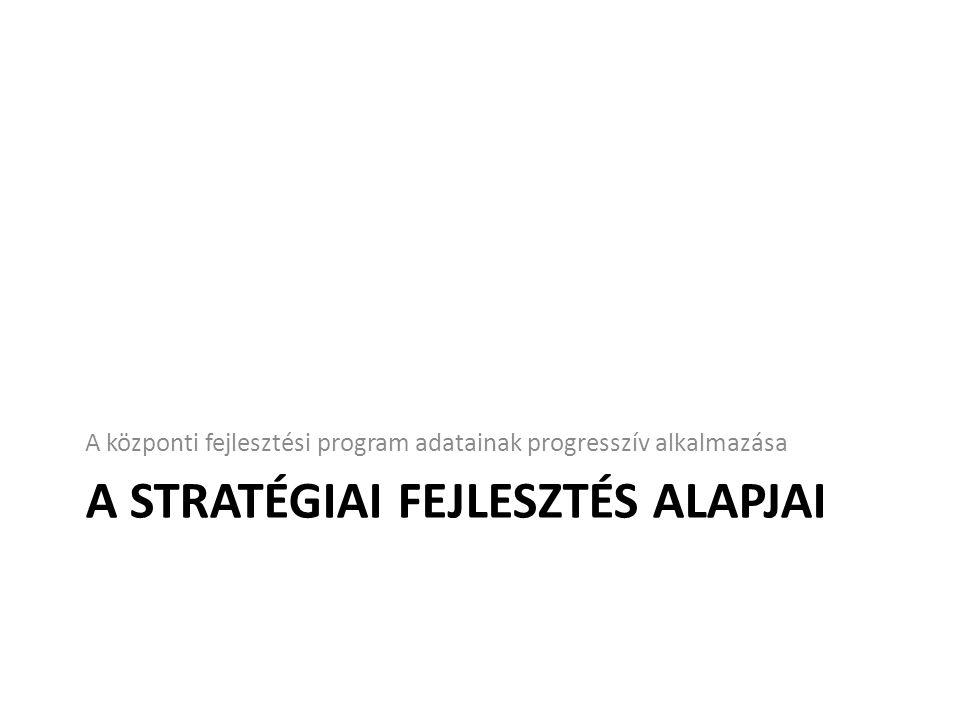 A STRATÉGIAI FEJLESZTÉS ALAPJAI A központi fejlesztési program adatainak progresszív alkalmazása
