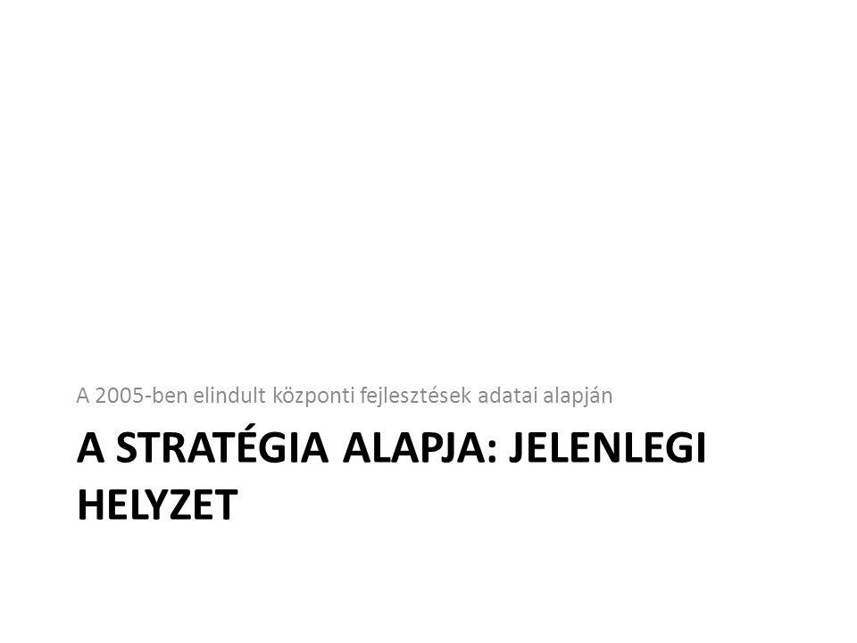 A STRATÉGIA ALAPJA: JELENLEGI HELYZET A 2005-ben elindult központi fejlesztések adatai alapján