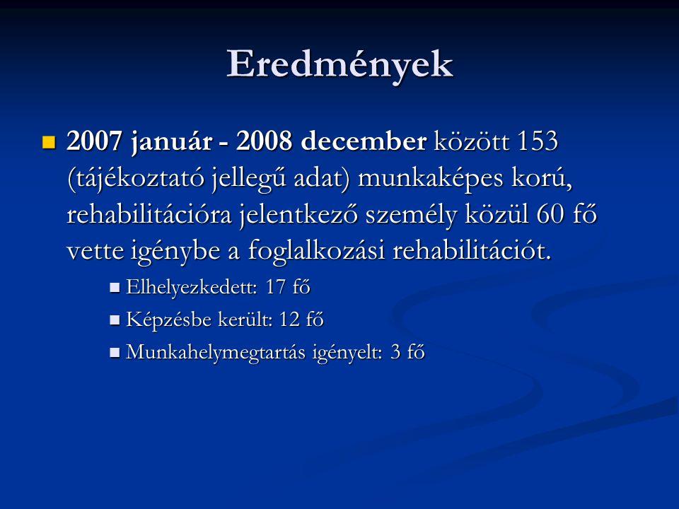 Eredmények 2007 január - 2008 december között 153 (tájékoztató jellegű adat) munkaképes korú, rehabilitációra jelentkező személy közül 60 fő vette igénybe a foglalkozási rehabilitációt.