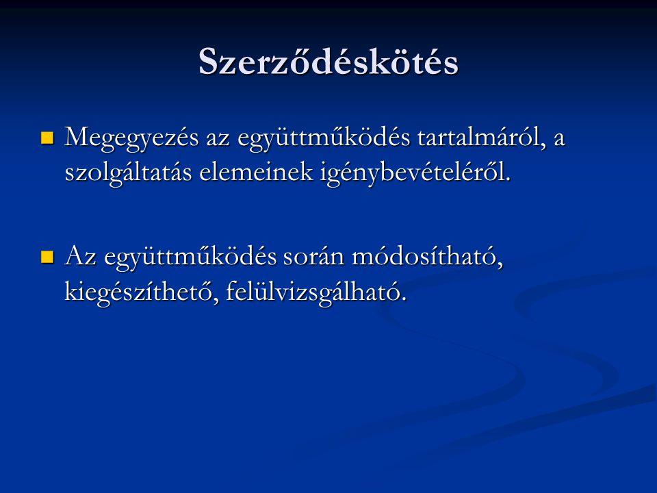 Szerződéskötés Megegyezés az együttműködés tartalmáról, a szolgáltatás elemeinek igénybevételéről.