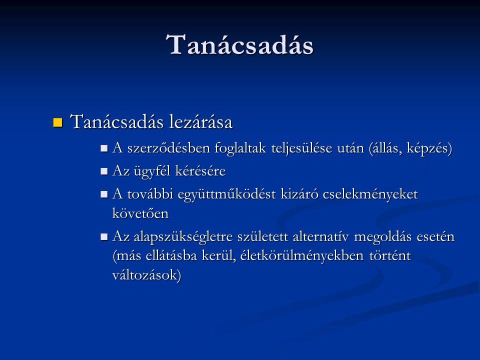 Tanácsadás Tanácsadás lezárása Tanácsadás lezárása A szerződésben foglaltak teljesülése után (állás, képzés) A szerződésben foglaltak teljesülése után (állás, képzés) Az ügyfél kérésére Az ügyfél kérésére A további együttműködést kizáró cselekményeket követően A további együttműködést kizáró cselekményeket követően Az alapszükségletre született alternatív megoldás esetén (más ellátásba kerül, életkörülményekben történt változások) Az alapszükségletre született alternatív megoldás esetén (más ellátásba kerül, életkörülményekben történt változások)