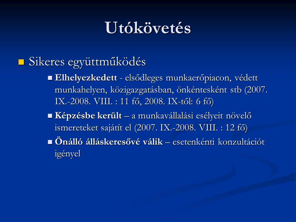 Utókövetés Sikeres együttműködés Sikeres együttműködés Elhelyezkedett - elsődleges munkaerőpiacon, védett munkahelyen, közigazgatásban, önkéntesként stb (2007.