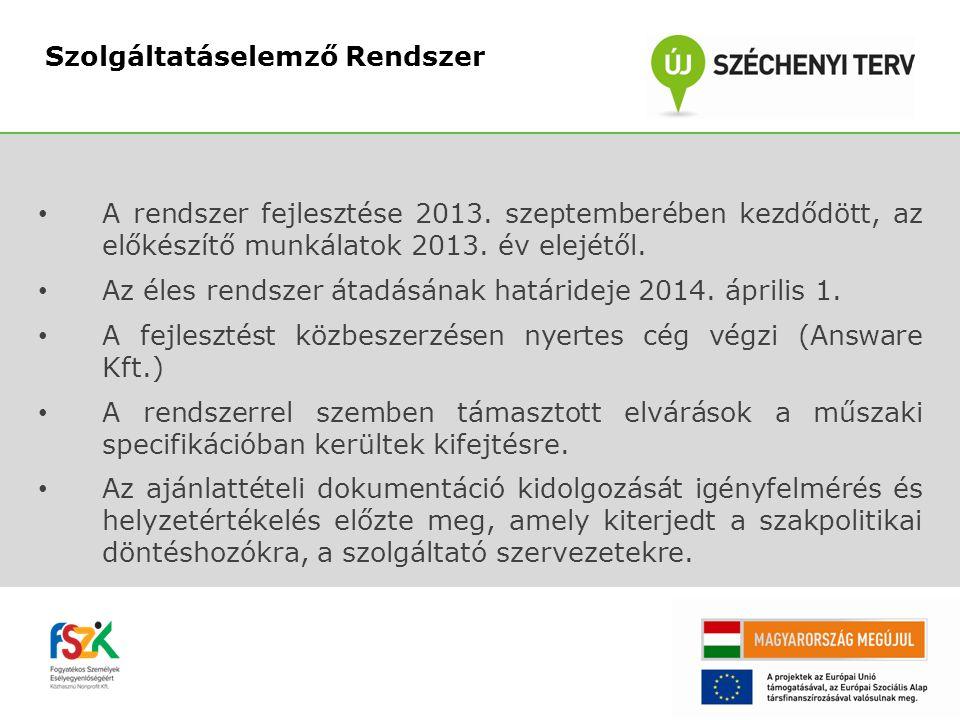 A rendszer fejlesztése 2013.szeptemberében kezdődött, az előkészítő munkálatok 2013.