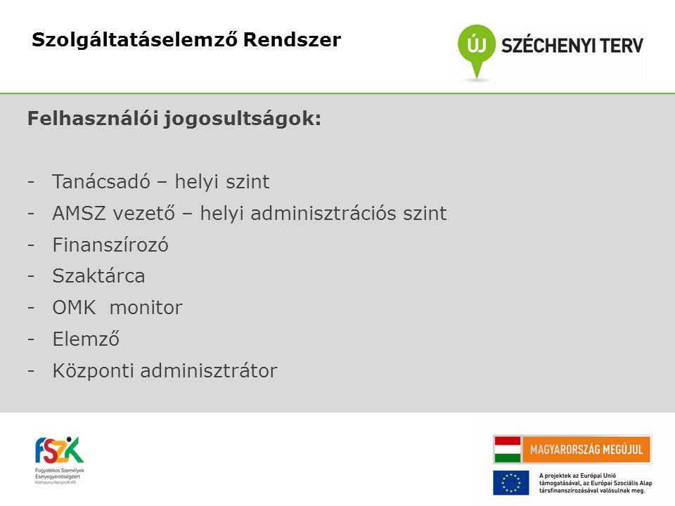 Tevékenységdokumentáció: A SZER a teljes üzleti folyamatot leképzi (Egységes Szolgáltatás módszertan), dokumentálja.