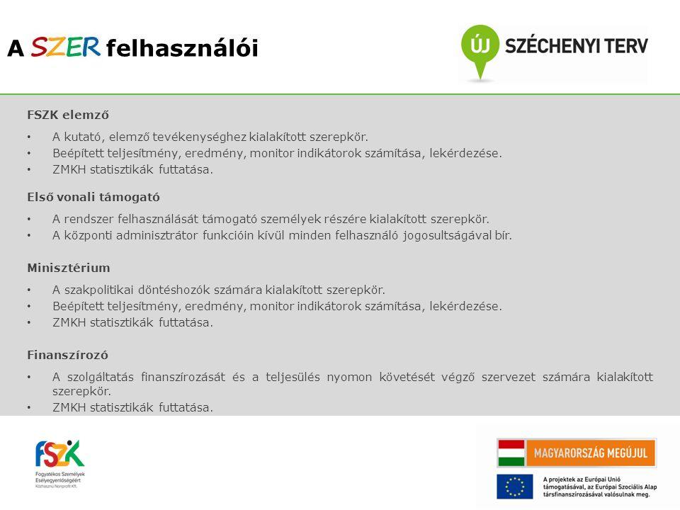 FSZK elemző A kutató, elemző tevékenységhez kialakított szerepkör. Beépített teljesítmény, eredmény, monitor indikátorok számítása, lekérdezése. ZMKH