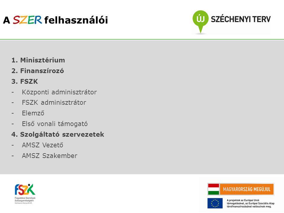 1. Minisztérium 2. Finanszírozó 3. FSZK -Központi adminisztrátor -FSZK adminisztrátor -Elemző -Első vonali támogató 4. Szolgáltató szervezetek -AMSZ V