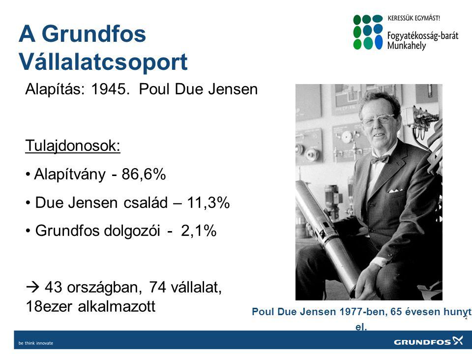 Poul Due Jensen 1977-ben, 65 évesen hunyt el. Alapítás: 1945. Poul Due Jensen Tulajdonosok: Alapítvány - 86,6% Due Jensen család – 11,3% Grundfos dolg