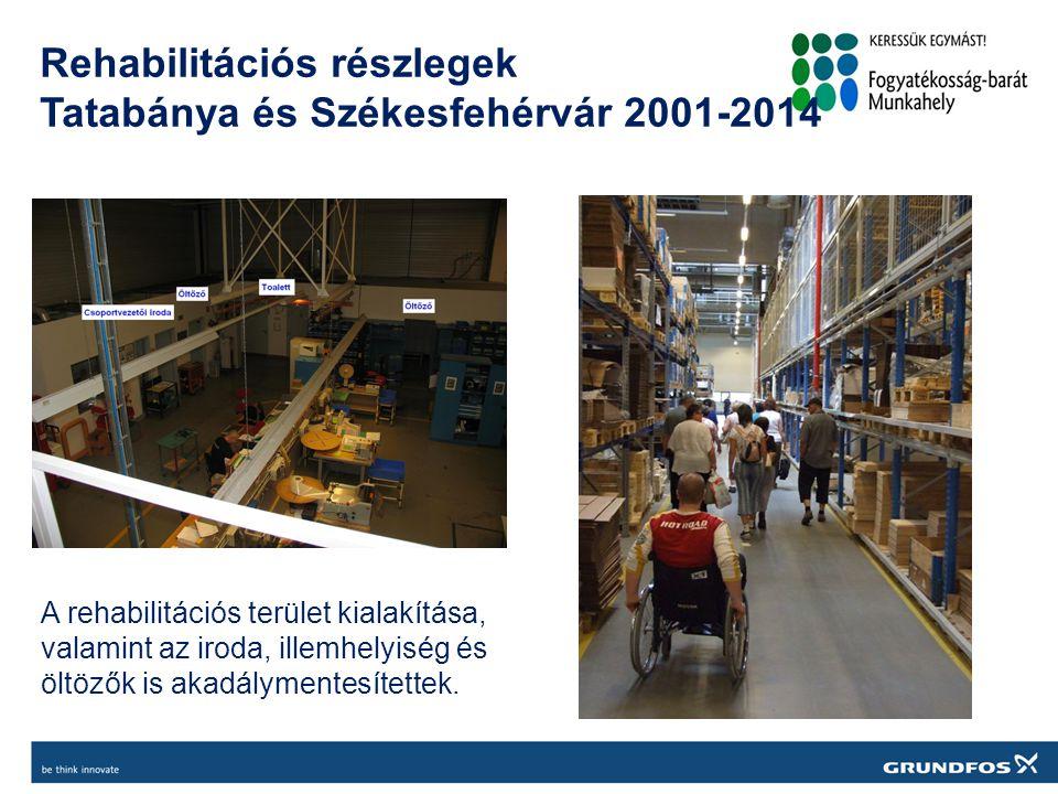 Rehabilitációs részlegek Tatabánya és Székesfehérvár 2001-2014 A rehabilitációs terület kialakítása, valamint az iroda, illemhelyiség és öltözők is ak