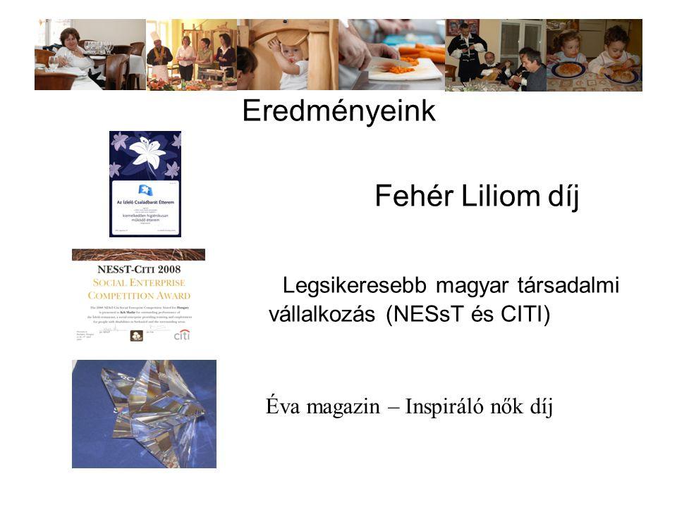 Eredményeink Fehér Liliom díj Legsikeresebb magyar társadalmi vállalkozás (NESsT és CITI) Éva magazin – Inspiráló nők díj