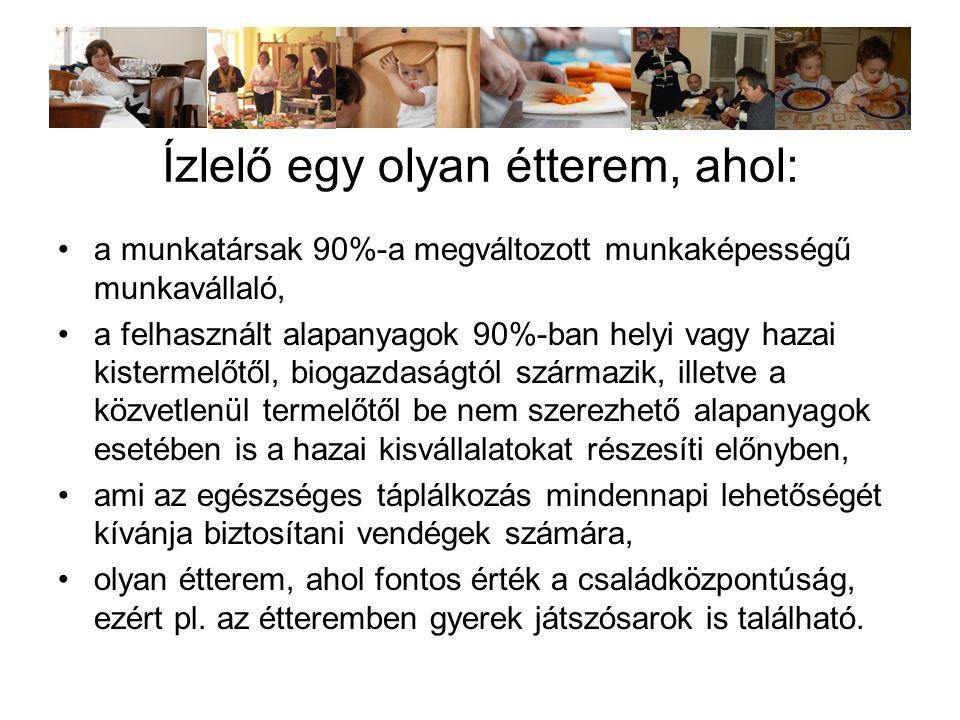 Ízlelő egy olyan étterem, ahol: a munkatársak 90%-a megváltozott munkaképességű munkavállaló, a felhasznált alapanyagok 90%-ban helyi vagy hazai kiste