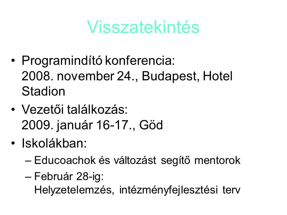 Visszatekintés Programindító konferencia: 2008. november 24., Budapest, Hotel Stadion Vezetői találkozás: 2009. január 16-17., Göd Iskolákban: –Educoa