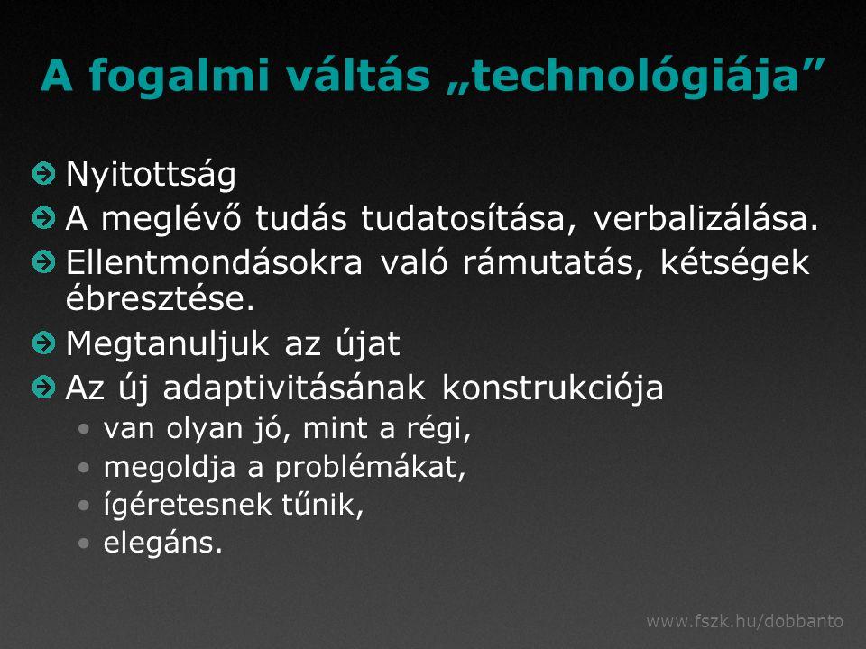 """www.fszk.hu/dobbanto A fogalmi váltás """"technológiája Nyitottság A meglévő tudás tudatosítása, verbalizálása."""