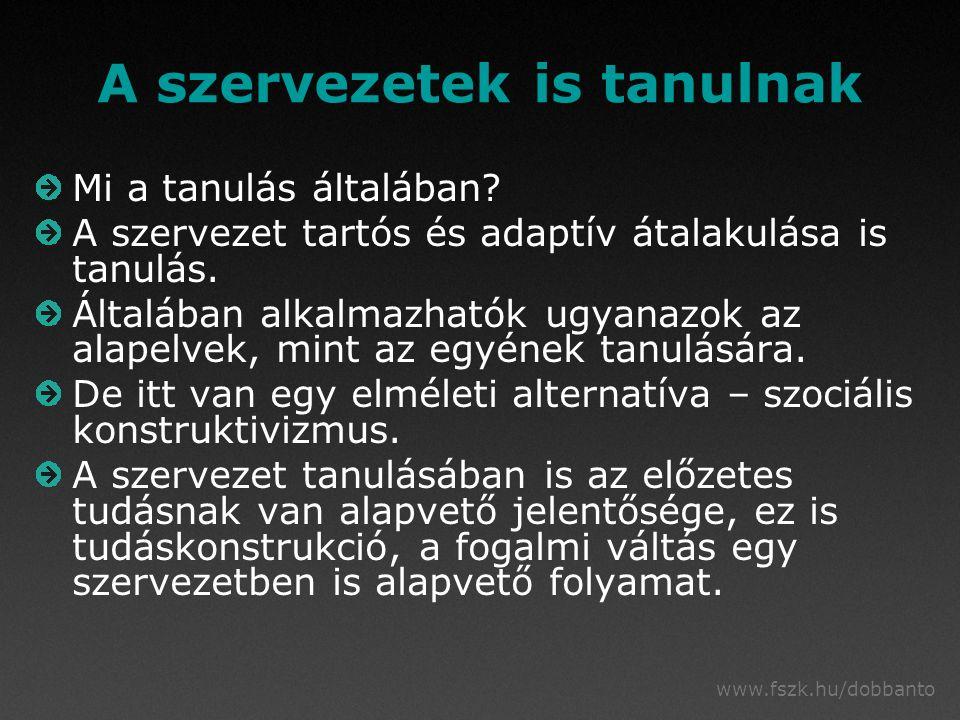 www.fszk.hu/dobbanto A szervezetek is tanulnak Mi a tanulás általában.