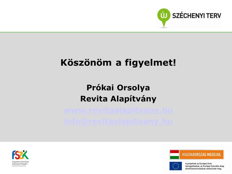 Köszönöm a figyelmet! Prókai Orsolya Revita Alapítvány www.revitaalapitvany.hu info@revitaalapitvany.hu