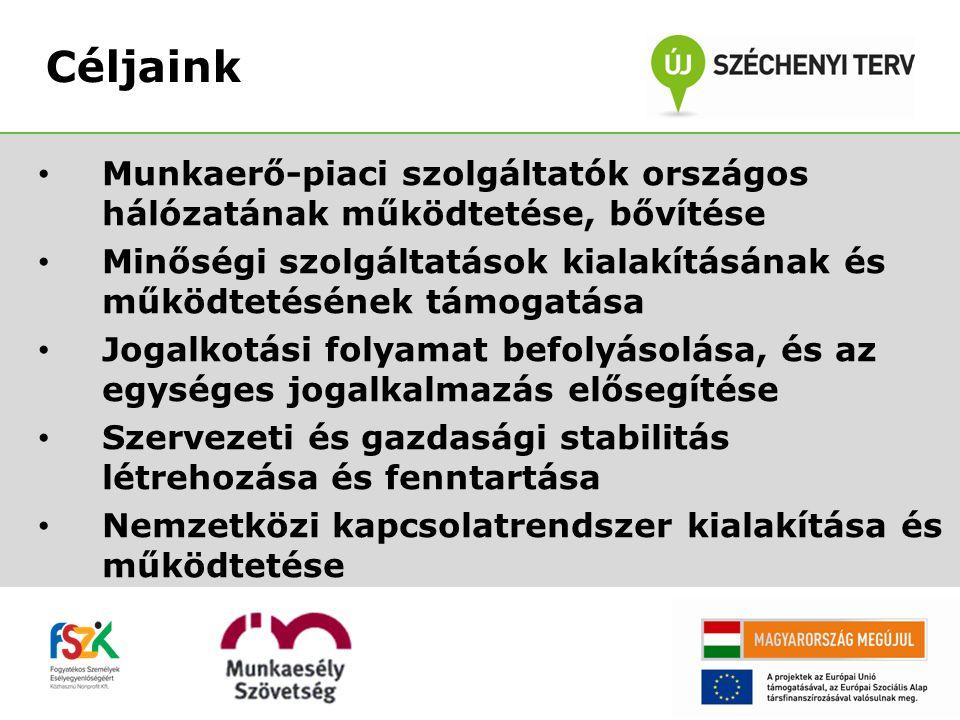 Munkaerő-piaci szolgáltatók országos hálózatának működtetése, bővítése Minőségi szolgáltatások kialakításának és működtetésének támogatása Jogalkotási folyamat befolyásolása, és az egységes jogalkalmazás elősegítése Szervezeti és gazdasági stabilitás létrehozása és fenntartása Nemzetközi kapcsolatrendszer kialakítása és működtetése Céljaink