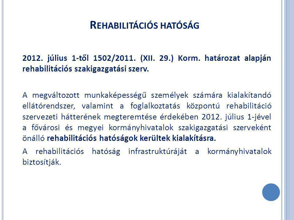 2012. július 1-től 1502/2011. (XII. 29.) Korm.