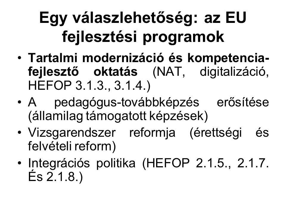 Egy válaszlehetőség: az EU fejlesztési programok Tartalmi modernizáció és kompetencia- fejlesztő oktatás (NAT, digitalizáció, HEFOP 3.1.3., 3.1.4.) A pedagógus-továbbképzés erősítése (államilag támogatott képzések) Vizsgarendszer reformja (érettségi és felvételi reform) Integrációs politika (HEFOP 2.1.5., 2.1.7.