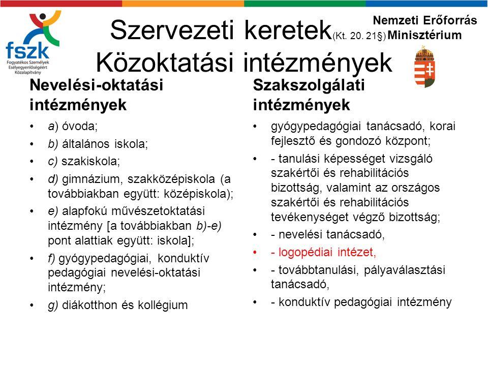 Dokumentáció SNI beszédfogyatékos Tanulói portfólió: –Külív, betéti ív –Személyi adatok –Szakértői vélemény –Kontroll vizsgálatok –Diagnosztikus mérések –Egyéni fejlesztési tervek –Félévi év végi dolgozatok –Szöveges értékelés –Rajzok, festmények –Különleges órai munkák –Projektzáró termékek SNI nem beszédfogyatékos Forgalmi napló Munkanapló Egyéni fejlesztési lap (tasak) .
