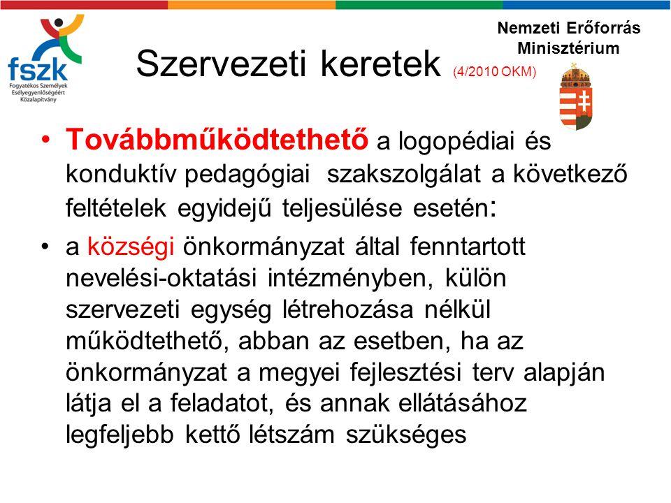 Szervezeti keretek Kistérségek Ktgv tv.3.