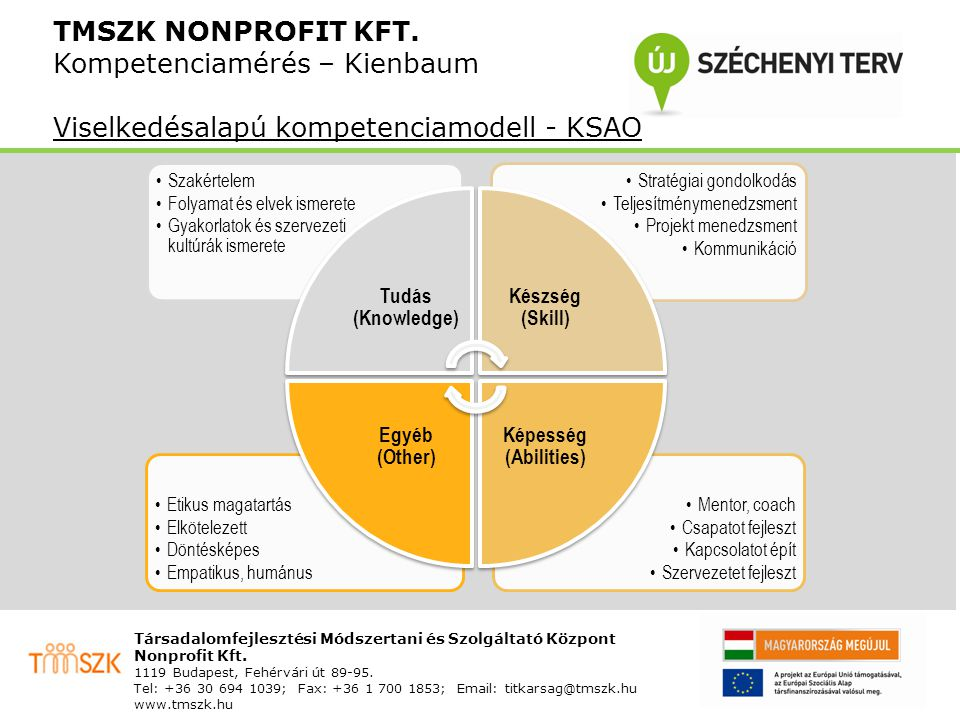 Társadalomfejlesztési Módszertani és Szolgáltató Központ Nonprofit Kft.