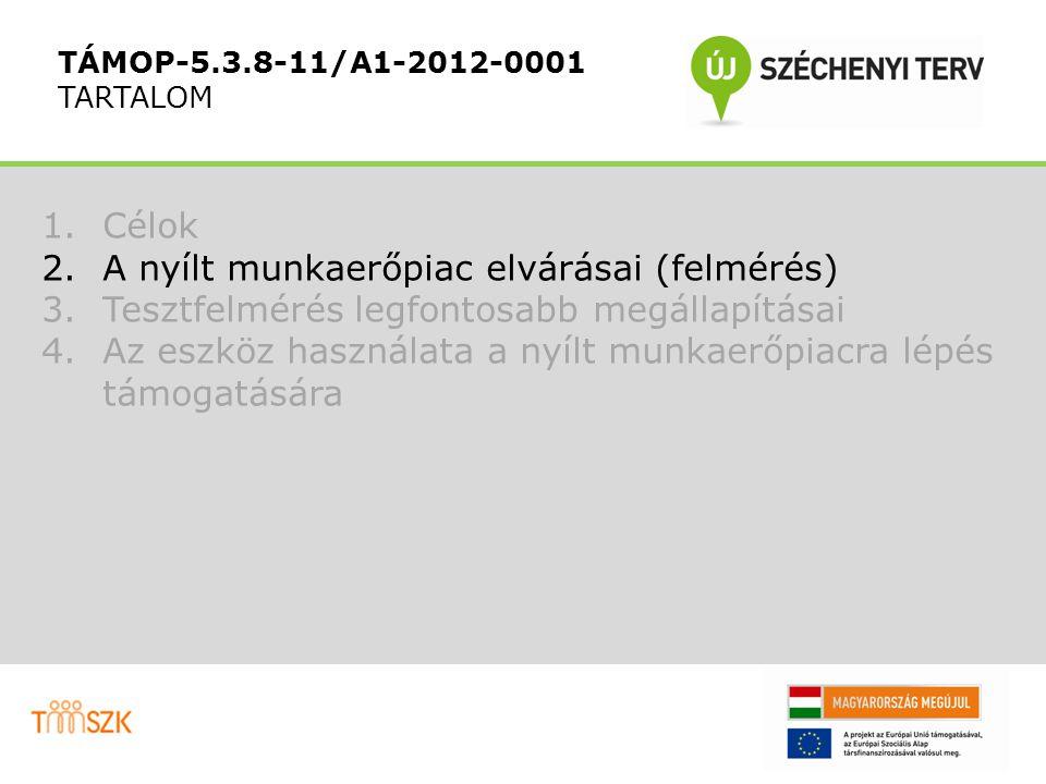 1.Célok 2.A nyílt munkaerőpiac elvárásai (felmérés) 3.Tesztfelmérés legfontosabb megállapításai 4.Az eszköz használata a nyílt munkaerőpiacra lépés támogatására TÁMOP-5.3.8-11/A1-2012-0001 TARTALOM
