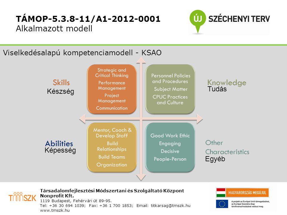 KÖSZÖNJÜK A FIGYELMET! TÁMOP-5.3.8-11/A1-2012-0001