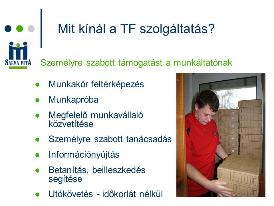 Mit kínál a TF szolgáltatás? Munkakör feltérképezés Munkapróba Megfelelő munkavállaló közvetítése Személyre szabott tanácsadás Információnyújtás Betan