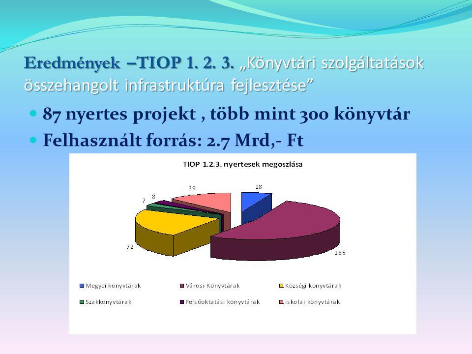 Eredmények –TIOP 1.2. 3.