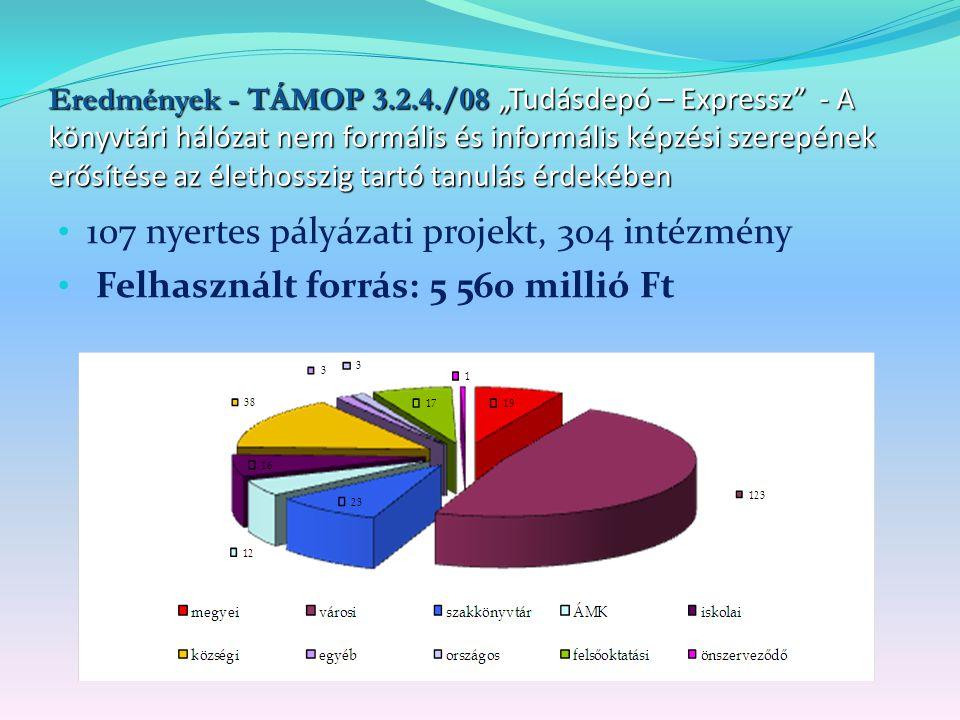 """Eredmények - TÁMOP 3.2.4./08 """"Tudásdepó – Expressz - A könyvtári hálózat nem formális és informális képzési szerepének erősítése az élethosszig tartó tanulás érdekében 107 nyertes pályázati projekt, 304 intézmény Felhasznált forrás: 5 560 millió Ft"""