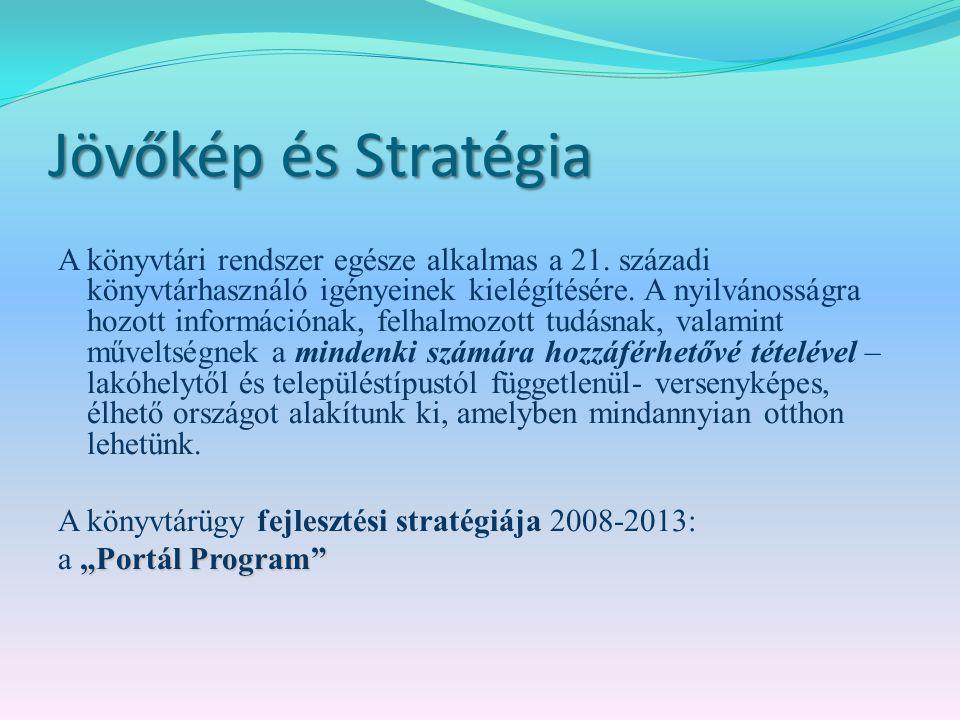 Jövőkép és Stratégia A könyvtári rendszer egésze alkalmas a 21. századi könyvtárhasználó igényeinek kielégítésére. A nyilvánosságra hozott információn