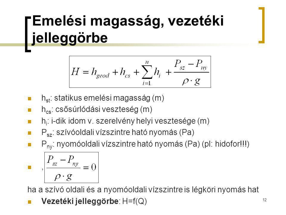 Emelési magasság, vezetéki jelleggörbe h st : statikus emelési magasság (m) h cs : csősúrlódási veszteség (m) h i : i-dik idom v. szerelvény helyi ves