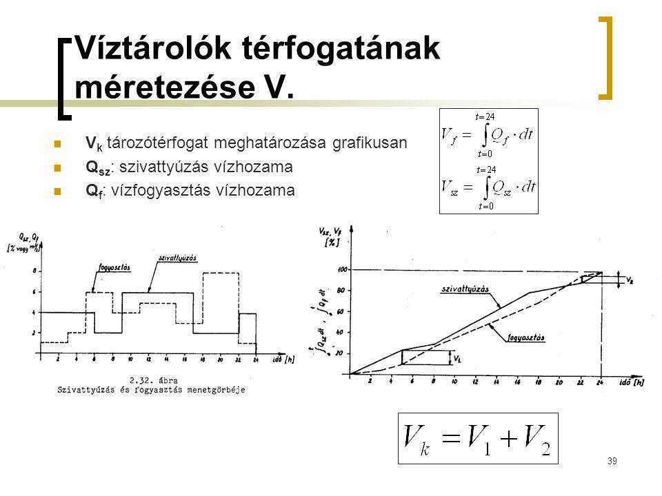 Víztárolók térfogatának méretezése V. V k tározótérfogat meghatározása grafikusan Q sz : szivattyúzás vízhozama Q f : vízfogyasztás vízhozama 39